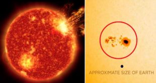 Sun, NASA, Solar Flare, Sunspot, Earth, Universe