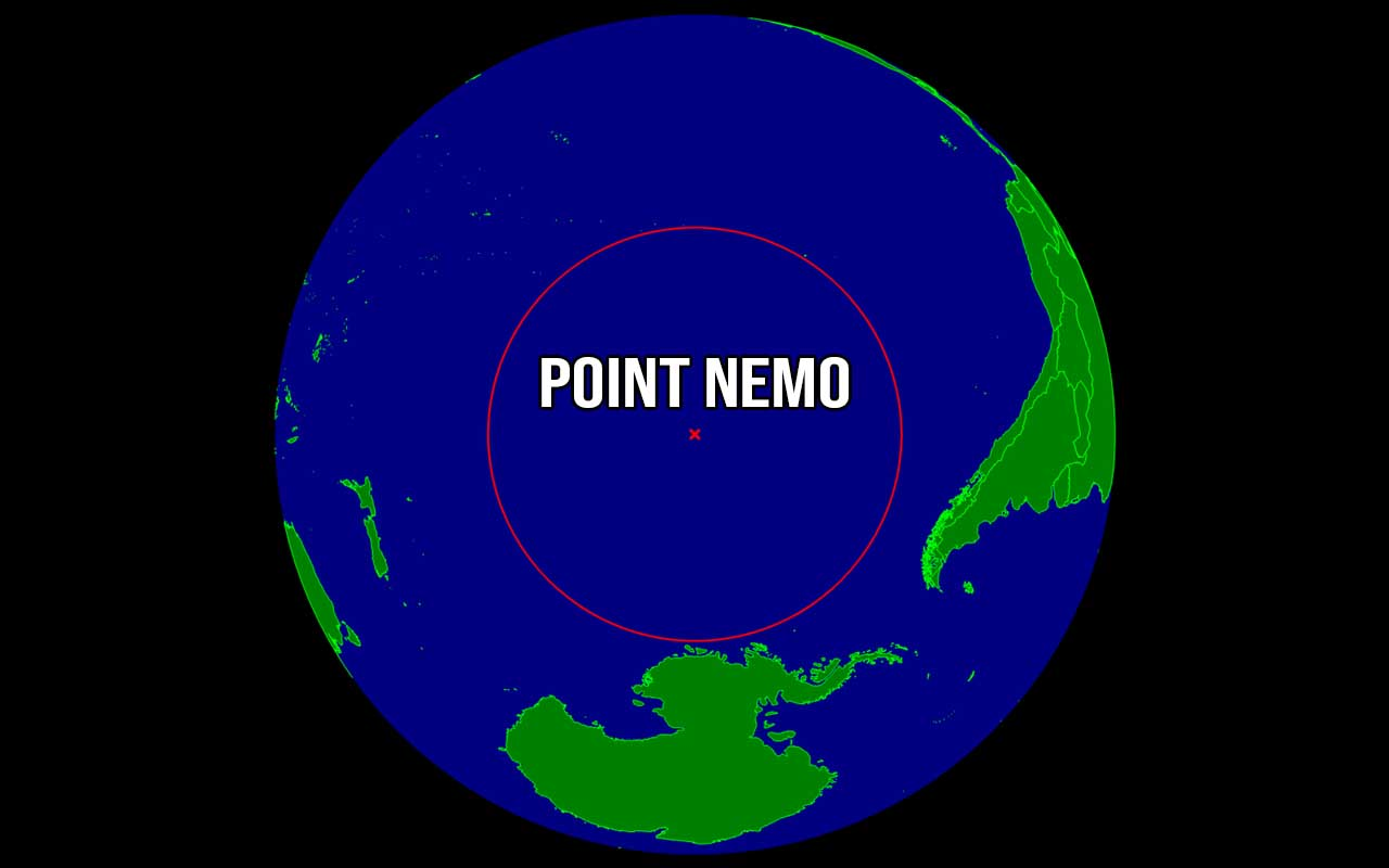 Point nemo, ocean, Earth, planet, facts, life