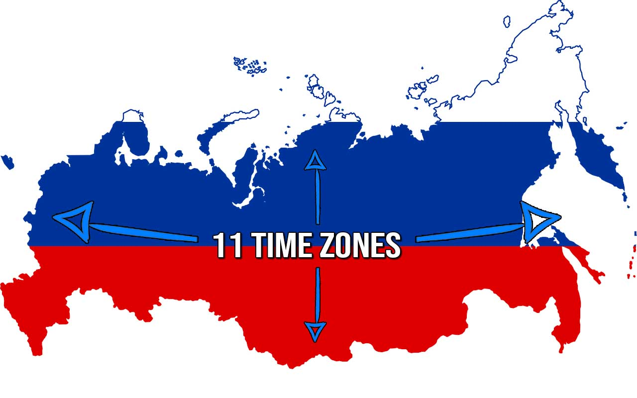 Russia, time zones, facts, life, people, weird, unbelievable