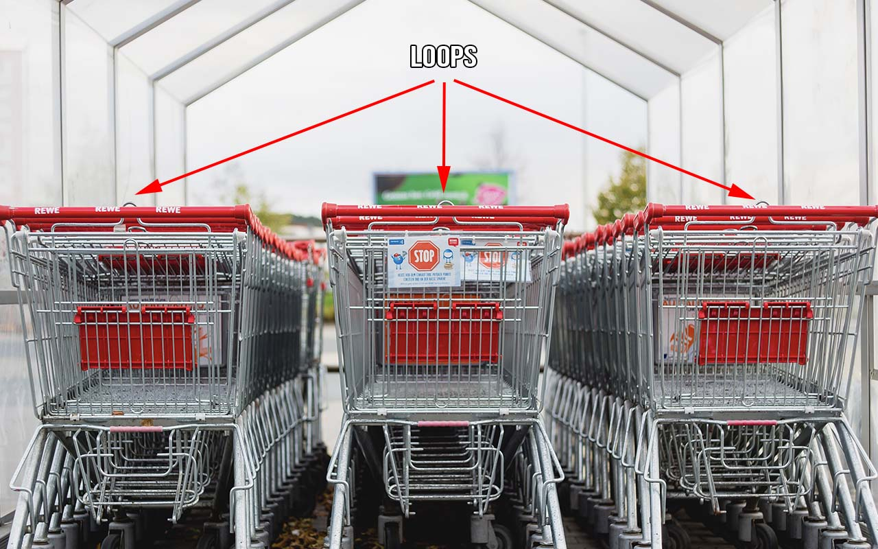 shopping cart, loops, grocery, facts, invention