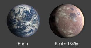 exoplanet, Kepler 1649c, KST, space telescope, NASA, facts, Earth-like planet, space program