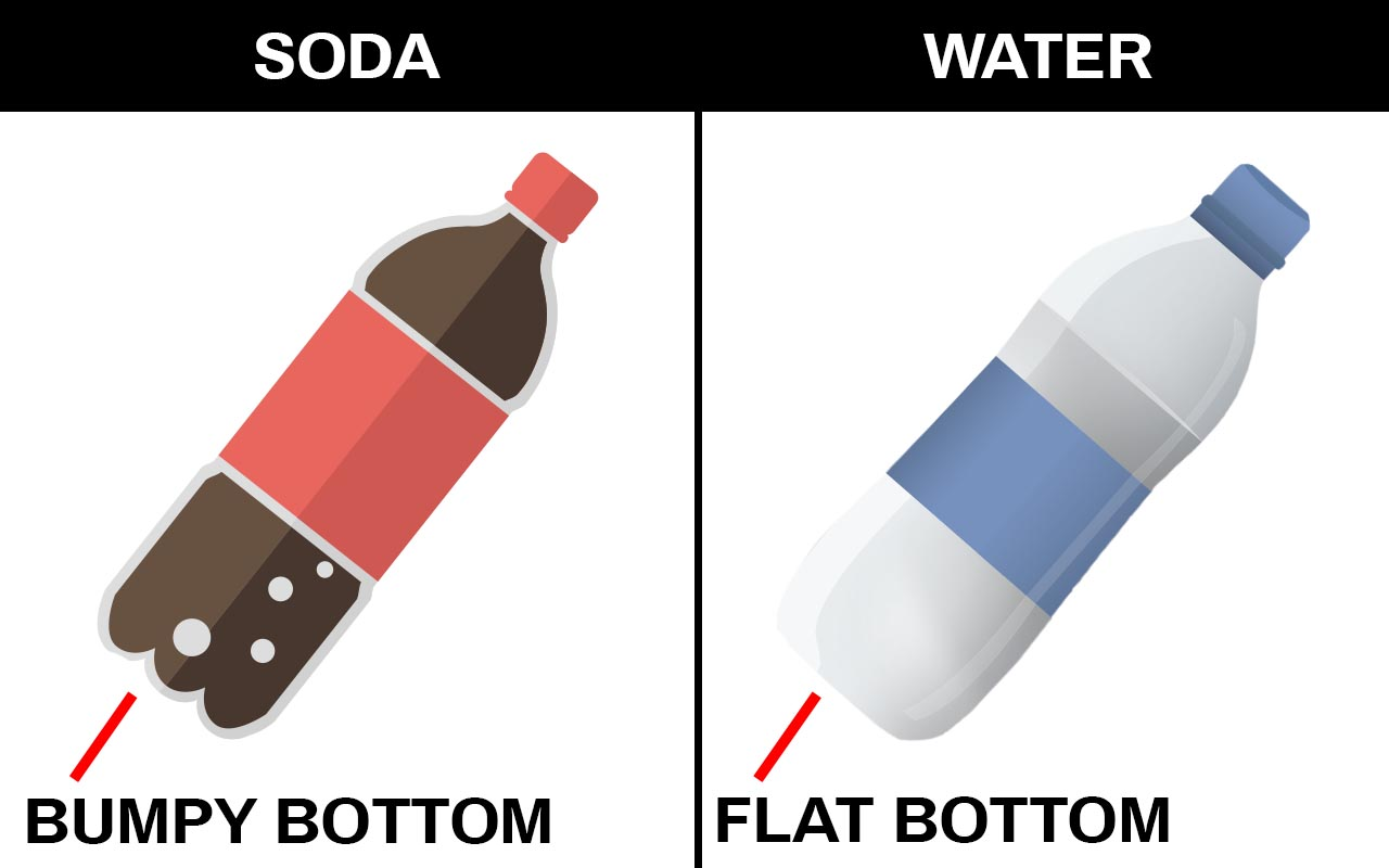 questions, answers, facts, science, soda, water, bottle, Coca Cola